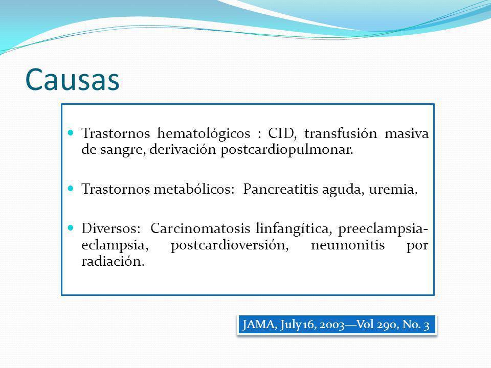 Causas Trastornos hematológicos : CID, transfusión masiva de sangre, derivación postcardiopulmonar. Trastornos metabólicos: Pancreatitis aguda, uremia