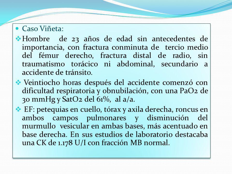 Caso Viñeta: Hombre de 23 años de edad sin antecedentes de importancia, con fractura conminuta de tercio medio del fémur derecho, fractura distal de r