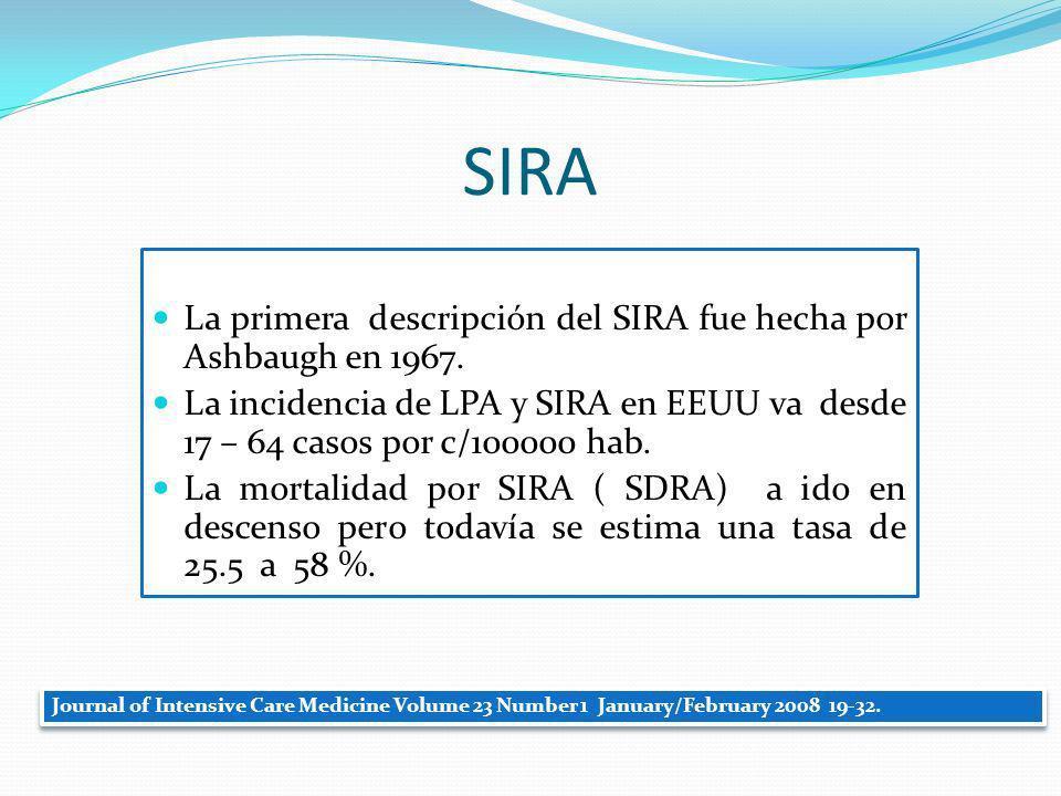 SIRA La primera descripción del SIRA fue hecha por Ashbaugh en 1967. La incidencia de LPA y SIRA en EEUU va desde 17 – 64 casos por c/100000 hab. La m