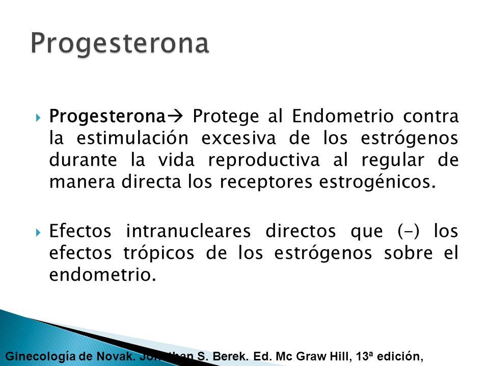 Progesterona Protege al Endometrio contra la estimulación excesiva de los estrógenos durante la vida reproductiva al regular de manera directa los rec