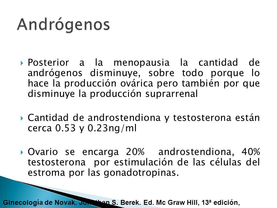 Posterior a la menopausia la cantidad de andrógenos disminuye, sobre todo porque lo hace la producción ovárica pero también por que disminuye la produ