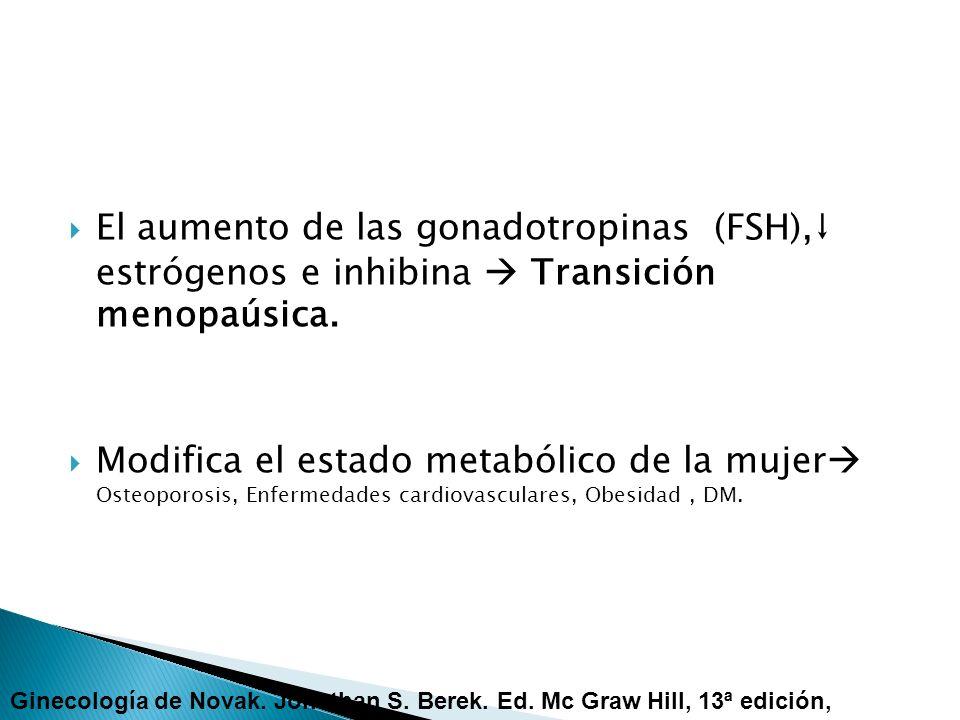 El aumento de las gonadotropinas (FSH), estrógenos e inhibina Transición menopaúsica. Modifica el estado metabólico de la mujer Osteoporosis, Enfermed