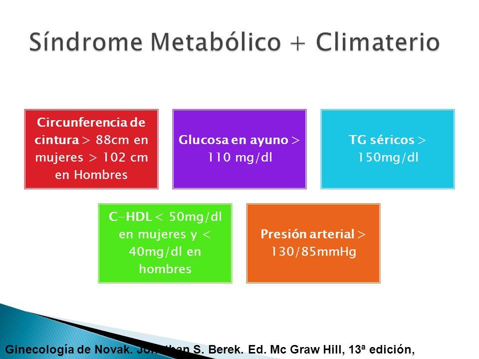 Circunferencia de cintura > 88cm en mujeres > 102 cm en Hombres Glucosa en ayuno > 110 mg/dl TG séricos > 150mg/dl C-HDL < 50mg/dl en mujeres y < 40mg
