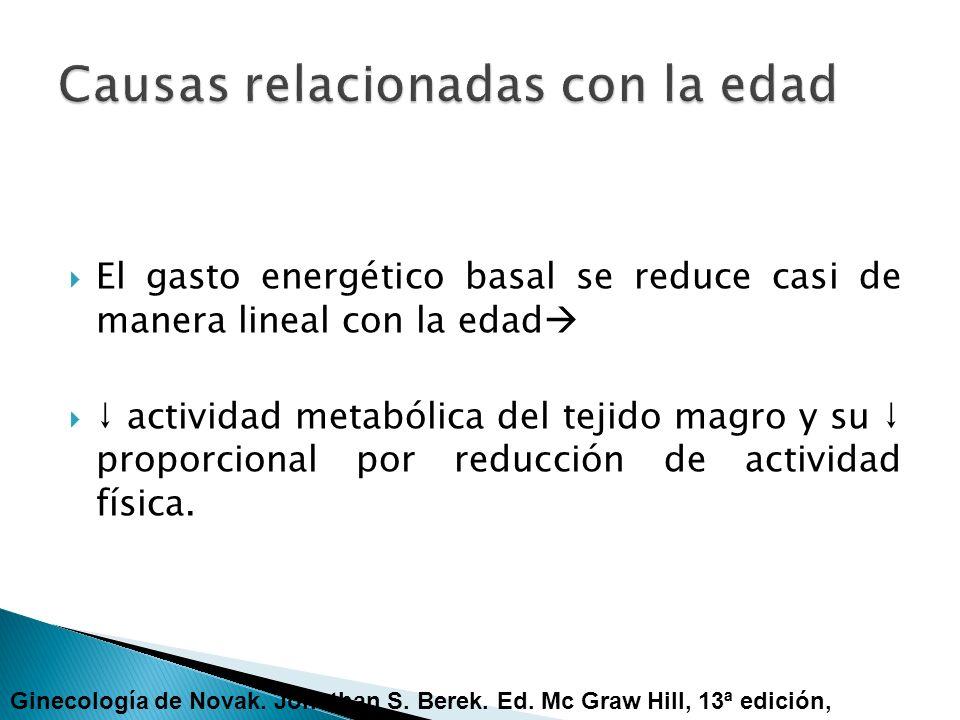 El gasto energético basal se reduce casi de manera lineal con la edad actividad metabólica del tejido magro y su proporcional por reducción de activid