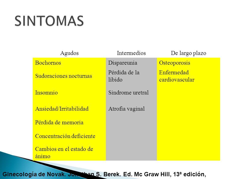 AgudosIntermediosDe largo plazo BochornosDispareuniaOsteoporosis Sudoraciones nocturnas Pérdida de la líbido Enfermedad cardiovascular InsomnioSindrom