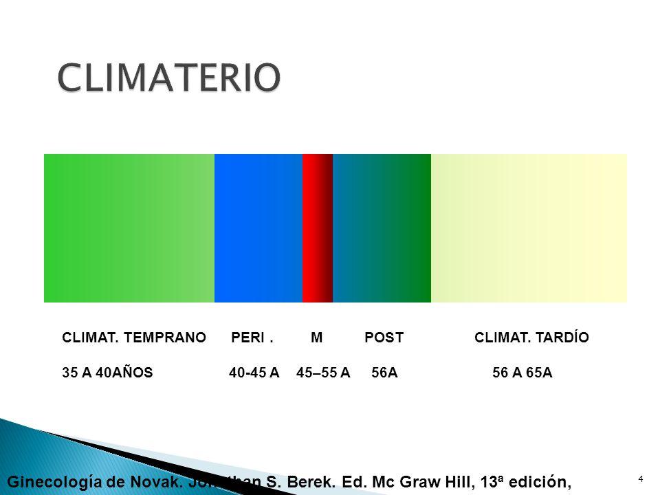 4 CLIMAT. TEMPRANO PERI. M POST CLIMAT. TARDÍO 35 A 40AÑOS 40-45 A 45–55 A 56A 56 A 65A Ginecología de Novak. Jonathan S. Berek. Ed. Mc Graw Hill, 13ª