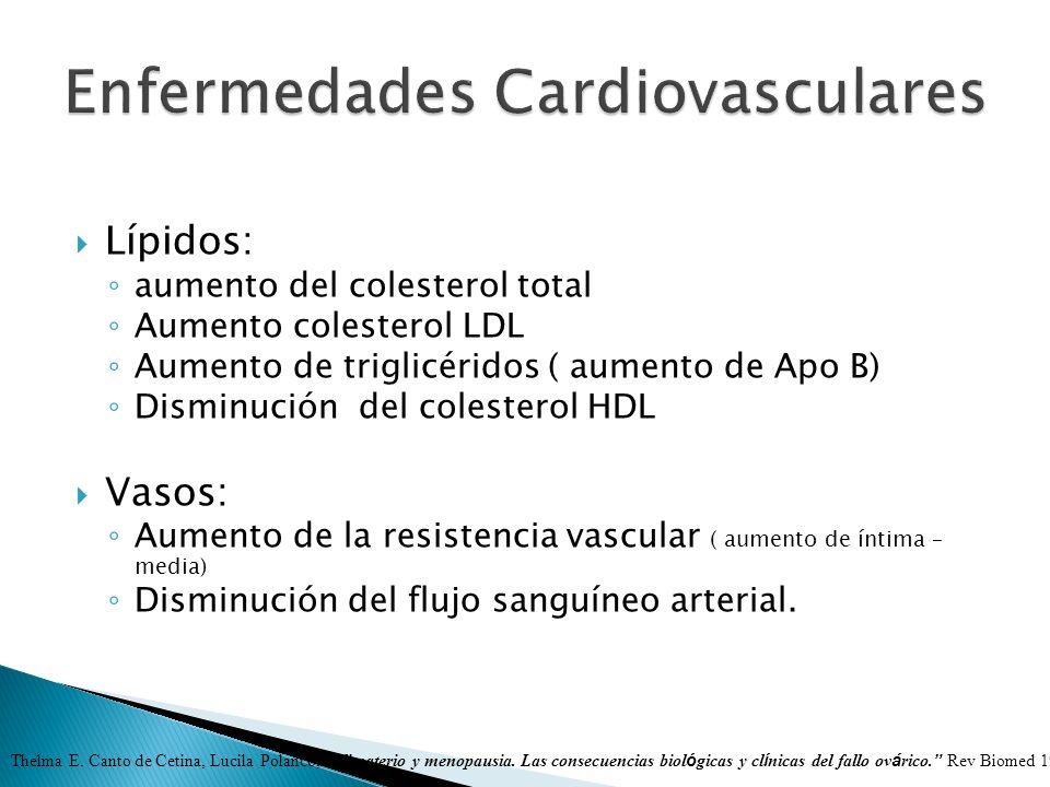 Lípidos: aumento del colesterol total Aumento colesterol LDL Aumento de triglicéridos ( aumento de Apo B) Disminución del colesterol HDL Vasos: Aument