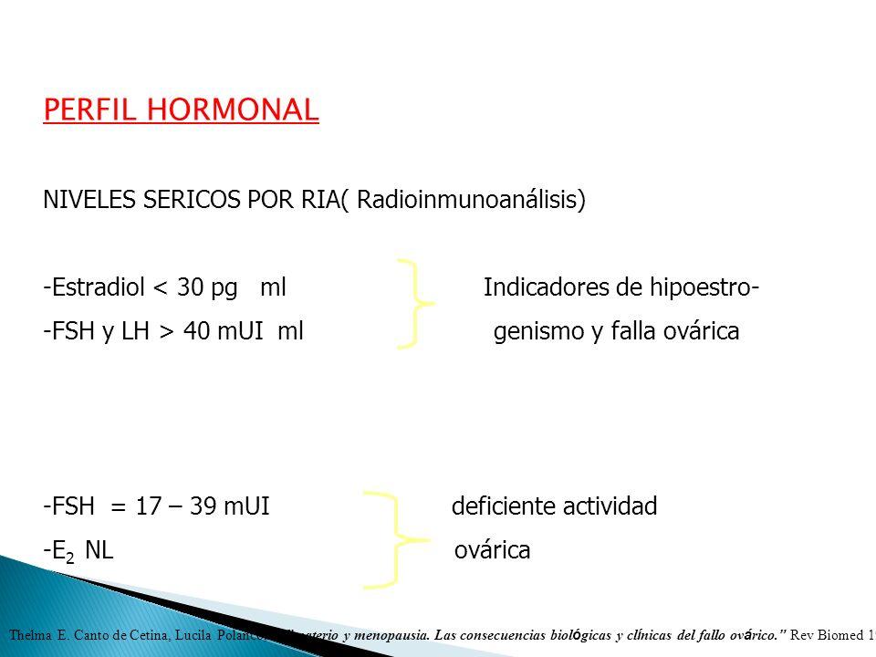 PERFIL HORMONAL NIVELES SERICOS POR RIA( Radioinmunoanálisis) -Estradiol < 30 pg ml Indicadores de hipoestro- -FSH y LH > 40 mUI ml genismo y falla ov