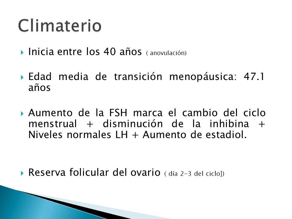 Inicia entre los 40 años ( anovulación) Edad media de transición menopáusica: 47.1 años Aumento de la FSH marca el cambio del ciclo menstrual + dismin