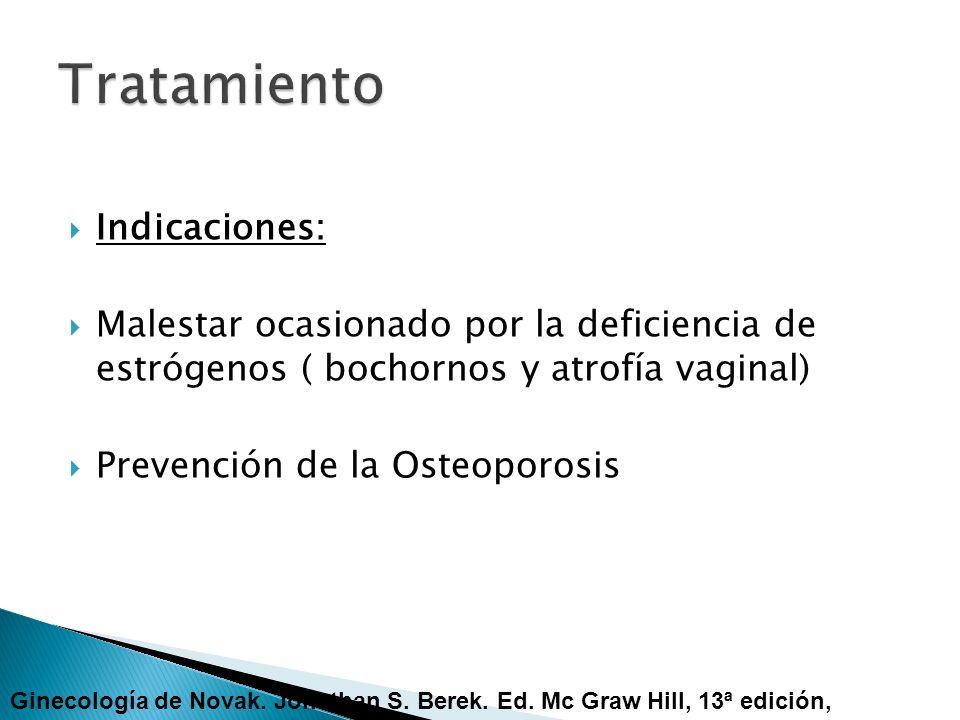 Indicaciones: Malestar ocasionado por la deficiencia de estrógenos ( bochornos y atrofía vaginal) Prevención de la Osteoporosis Ginecología de Novak.
