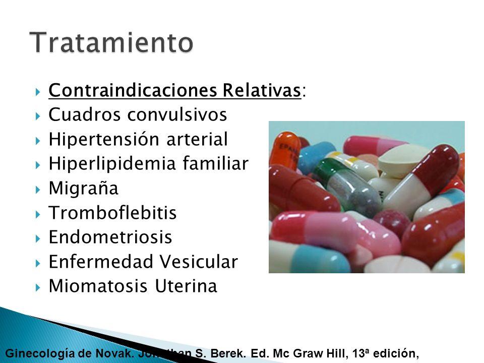 Contraindicaciones Relativas: Cuadros convulsivos Hipertensión arterial Hiperlipidemia familiar Migraña Tromboflebitis Endometriosis Enfermedad Vesicu