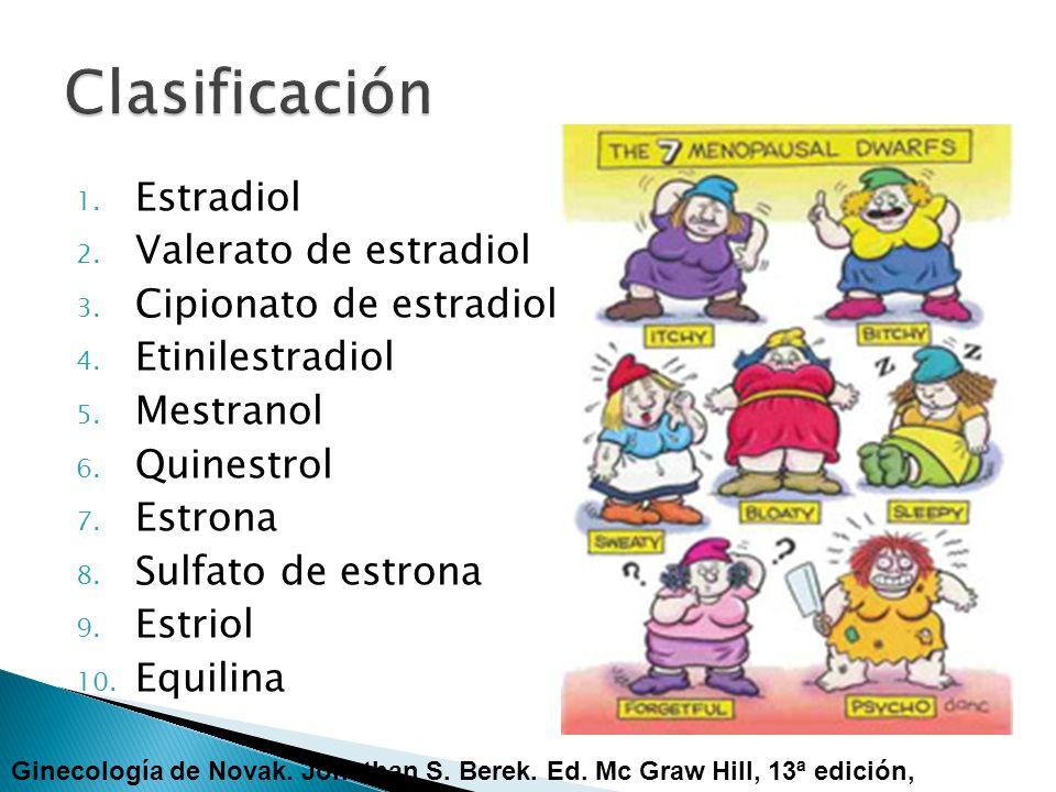 1. Estradiol 2. Valerato de estradiol 3. Cipionato de estradiol 4. Etinilestradiol 5. Mestranol 6. Quinestrol 7. Estrona 8. Sulfato de estrona 9. Estr