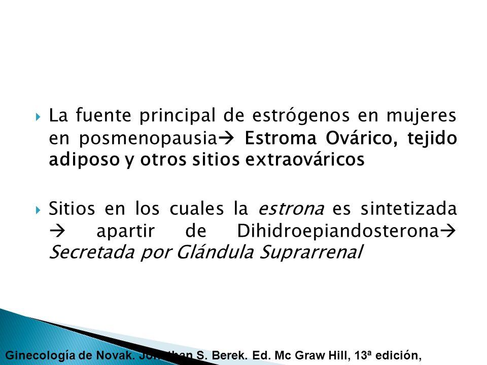 La fuente principal de estrógenos en mujeres en posmenopausia Estroma Ovárico, tejido adiposo y otros sitios extraováricos Sitios en los cuales la est