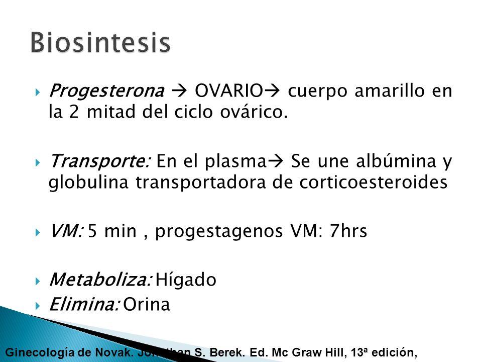 Progesterona OVARIO cuerpo amarillo en la 2 mitad del ciclo ovárico. Transporte: En el plasma Se une albúmina y globulina transportadora de corticoest