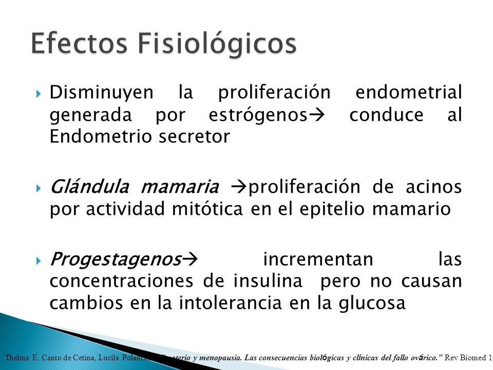 Disminuyen la proliferación endometrial generada por estrógenos conduce al Endometrio secretor Glándula mamaria proliferación de acinos por actividad
