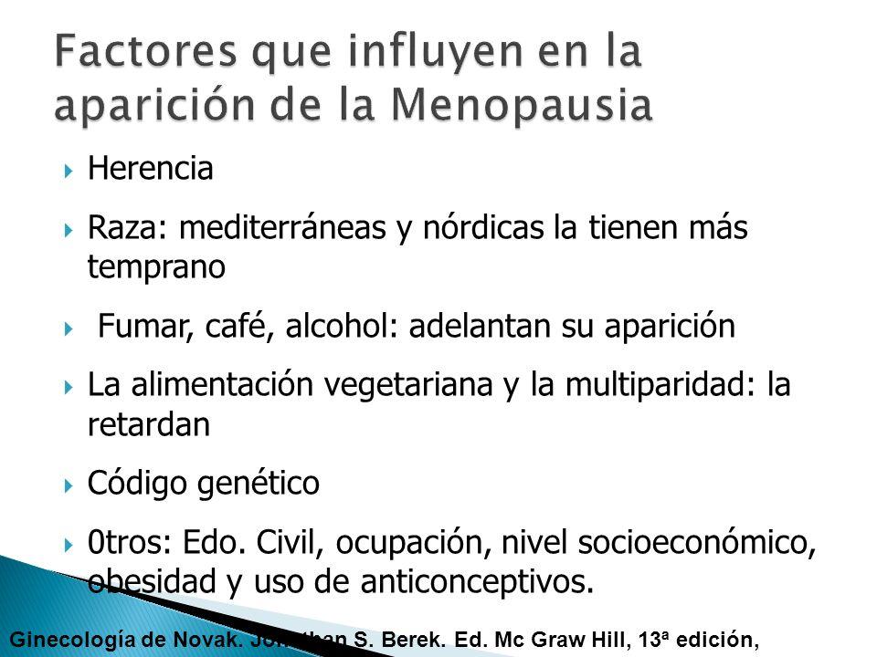 Herencia Raza: mediterráneas y nórdicas la tienen más temprano Fumar, café, alcohol: adelantan su aparición La alimentación vegetariana y la multipari