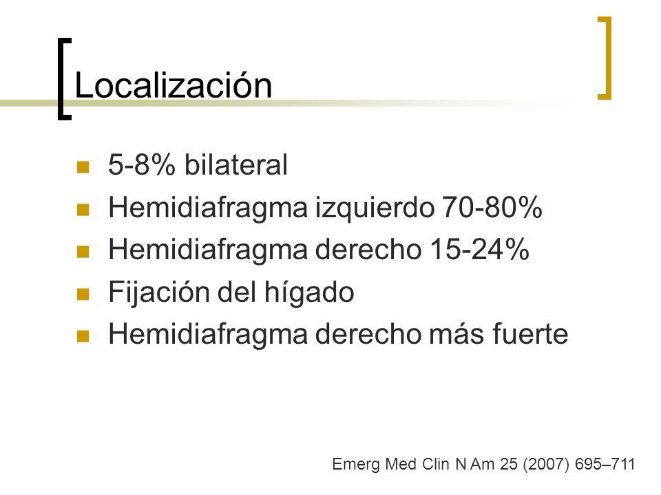 Localización 5-8% bilateral Hemidiafragma izquierdo 70-80% Hemidiafragma derecho 15-24% Fijación del hígado Hemidiafragma derecho más fuerte Emerg Med