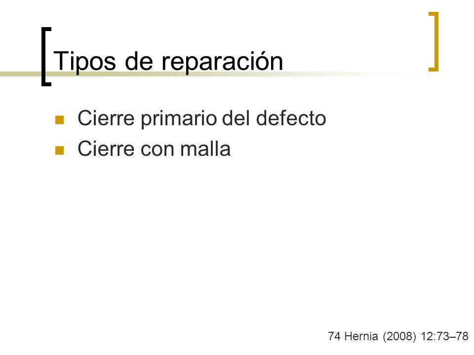 Tipos de reparación Cierre primario del defecto Cierre con malla 74 Hernia (2008) 12:73–78