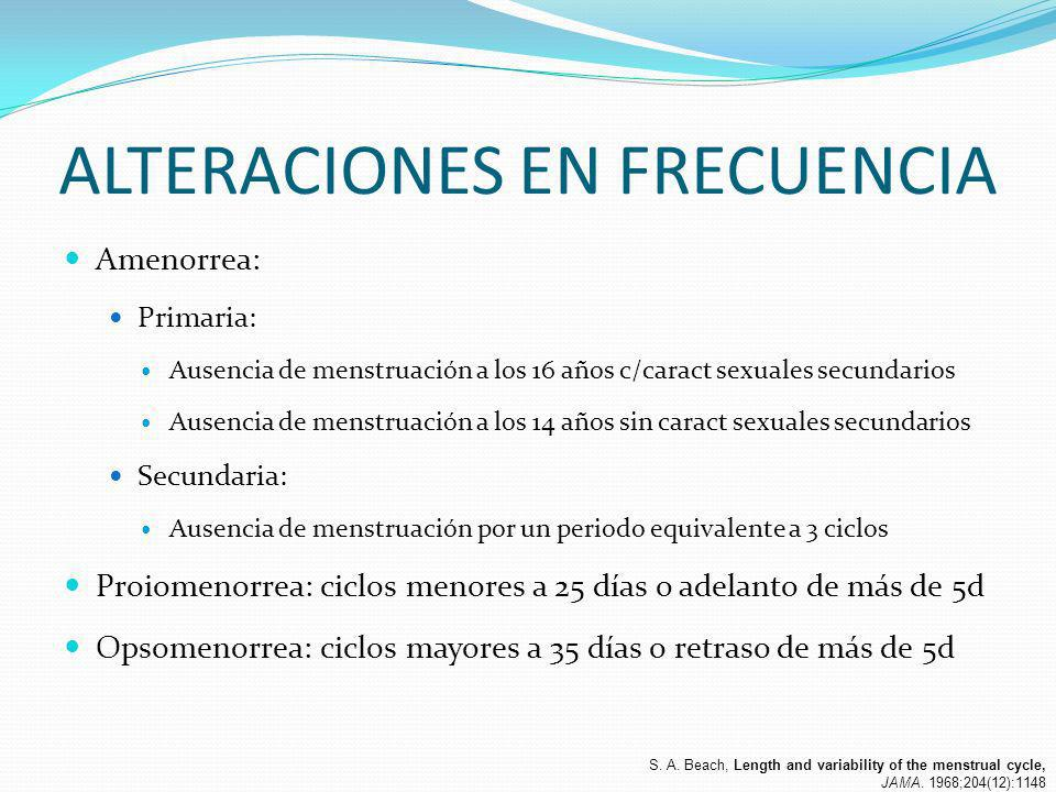 ALTERACIONES EN FRECUENCIA Amenorrea: Primaria: Ausencia de menstruación a los 16 años c/caract sexuales secundarios Ausencia de menstruación a los 14