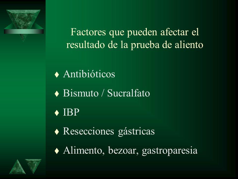 Factores que pueden afectar el resultado de la prueba de aliento t Antibióticos t Bismuto / Sucralfato t IBP t Resecciones gástricas t Alimento, bezoa