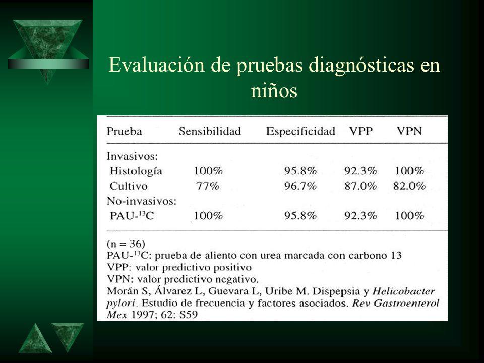 Evaluación de pruebas diagnósticas en niños