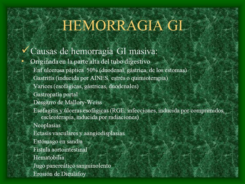HEMORRAGIA GI Causas de hemorragía GI masiva: Originada en la parte alta del tubo digestivo Enf ulcerosa páptica 50% (duodenal, gástrica, de los estom