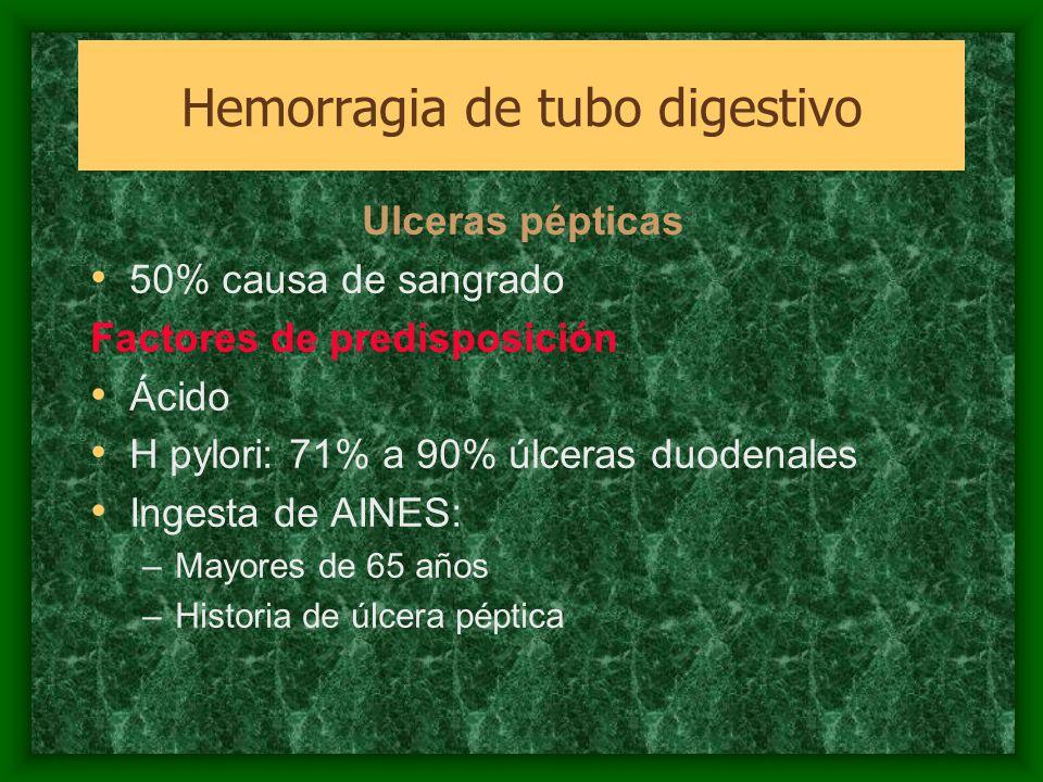 Ulceras pépticas 50% causa de sangrado Factores de predisposición Ácido H pylori: 71% a 90% úlceras duodenales Ingesta de AINES: –Mayores de 65 años –