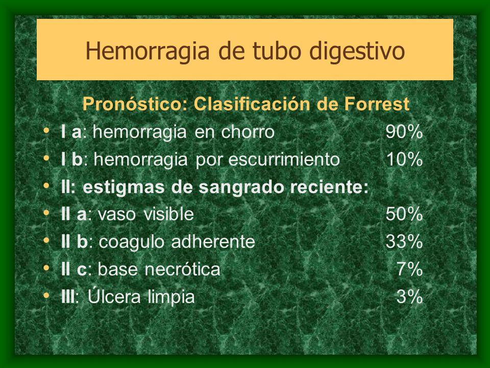Pronóstico: Clasificación de Forrest I a: hemorragia en chorro90% I b: hemorragia por escurrimiento10% II: estigmas de sangrado reciente: II a: vaso v