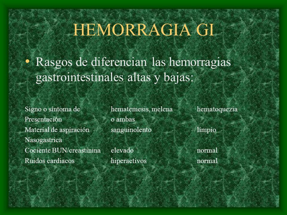 Rasgos de diferencian las hemorragias gastrointestinales altas y bajas: Signo o síntoma dehematemesis, melena hematoquezia Presentacióno ambas Materia
