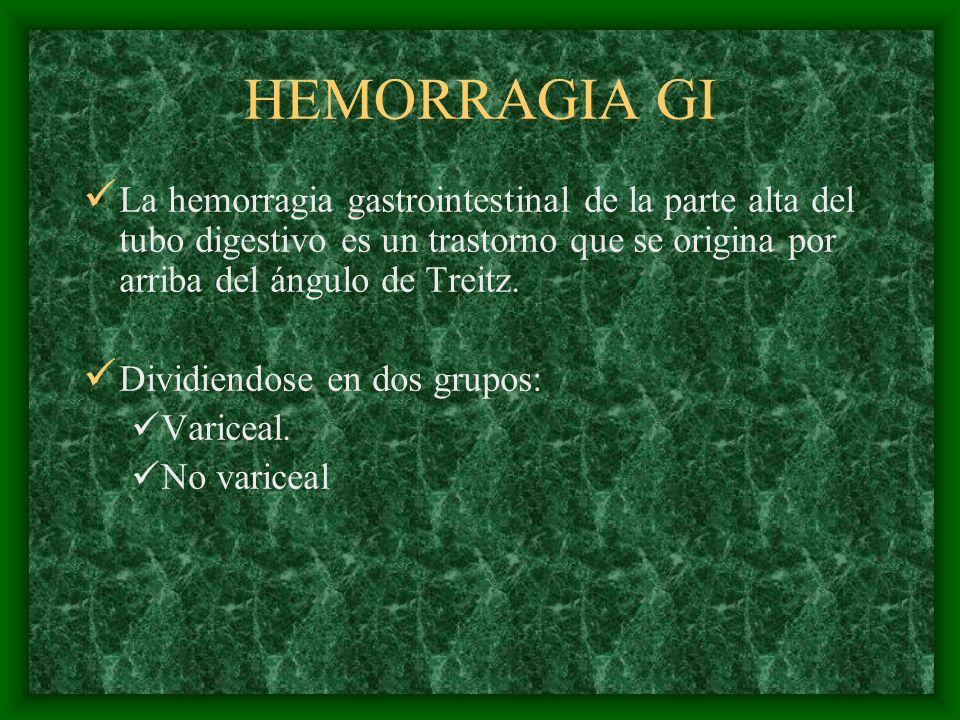 HEMORRAGIA GI La hemorragia gastrointestinal de la parte alta del tubo digestivo es un trastorno que se origina por arriba del ángulo de Treitz. Divid
