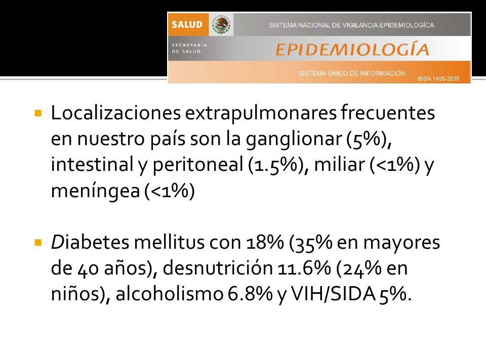 Localizaciones extrapulmonares frecuentes en nuestro país son la ganglionar (5%), intestinal y peritoneal (1.5%), miliar (<1%) y meníngea (<1%) Diabet