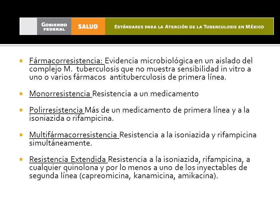Fármacorresistencia: Evidencia microbiológica en un aislado del complejo M. tuberculosis que no muestra sensibilidad in vitro a uno o varios fármacos