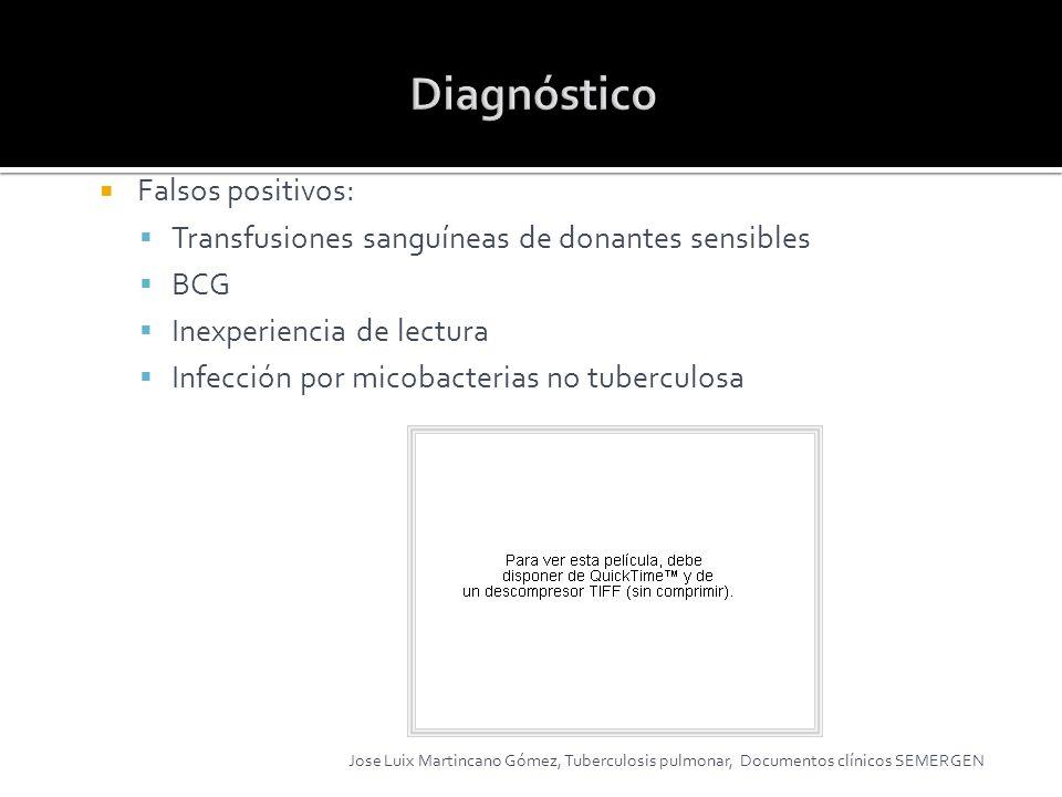 Falsos positivos: Transfusiones sanguíneas de donantes sensibles BCG Inexperiencia de lectura Infección por micobacterias no tuberculosa Jose Luix Mar