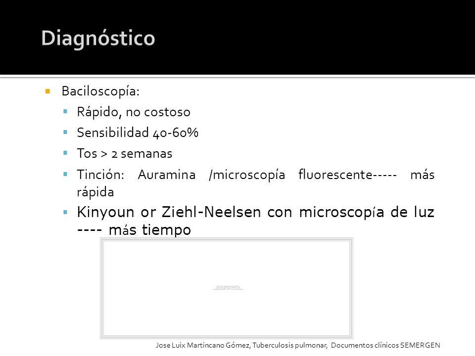 Baciloscopía: Rápido, no costoso Sensibilidad 40-60% Tos > 2 semanas Tinción: Auramina /microscopía fluorescente----- más rápida Kinyoun or Ziehl-Neel