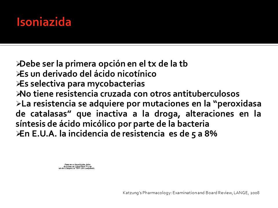 Debe ser la primera opción en el tx de la tb Es un derivado del ácido nicotínico Es selectiva para mycobacterias No tiene resistencia cruzada con otro