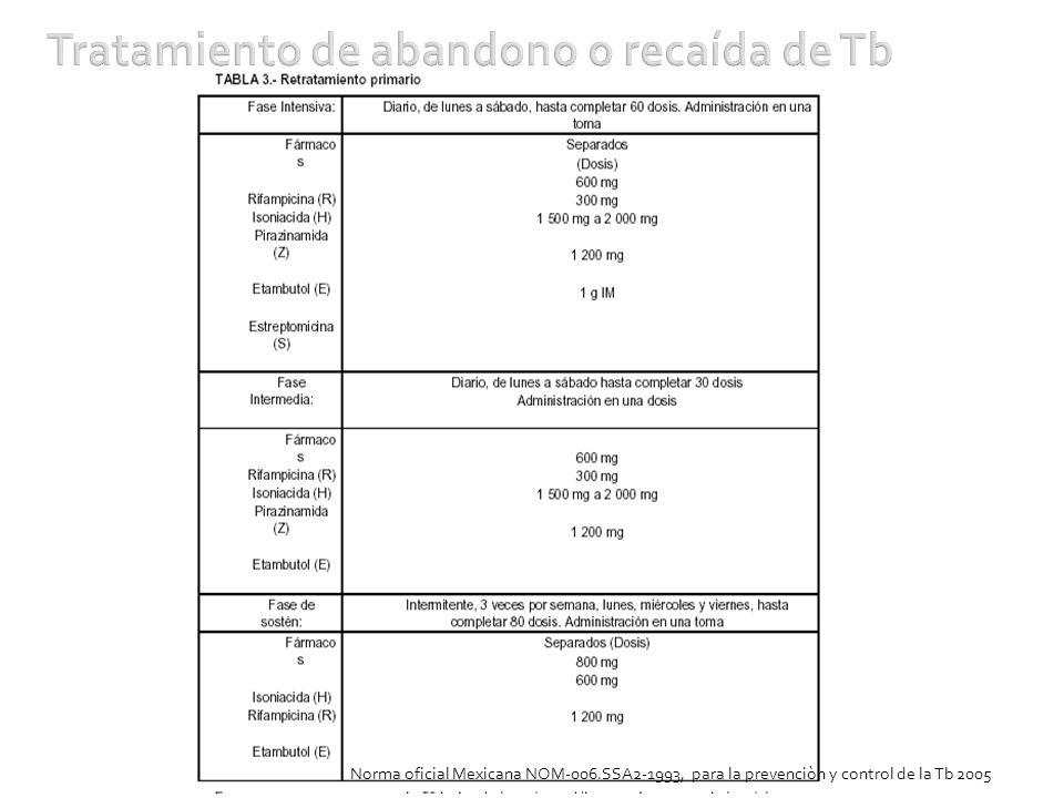 Tratamiento de abandono o recaída de Tb Norma oficial Mexicana NOM-006.SSA2-1993, para la prevenciòn y control de la Tb 2005