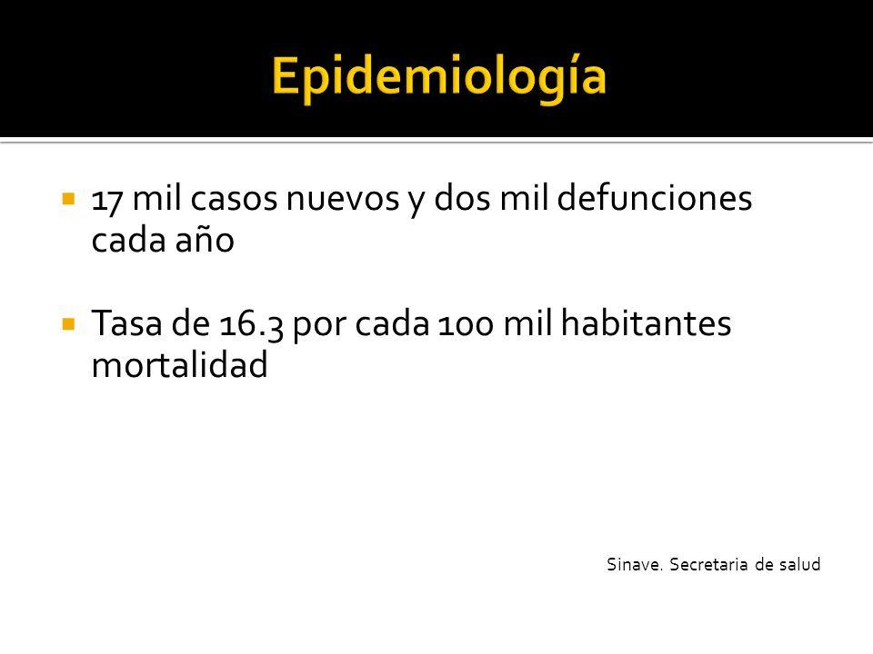 ClaseSituaciónDescripción 0No exposición No infección No hist exposición PPD neg 1Exposición No infección Hist expo + PPD neg 2Infección No enfermedad PPD + BAAR - Rx neg 3Enf actualClínica, cx, Rx y PPD + 4Enf previaHist +, PPD +, BAAR neg 5Sospecha TbEn estudio ATS, www.thoracic.org