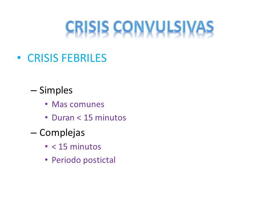 CRISIS FEBRILES – Simples Mas comunes Duran < 15 minutos – Complejas < 15 minutos Periodo postictal