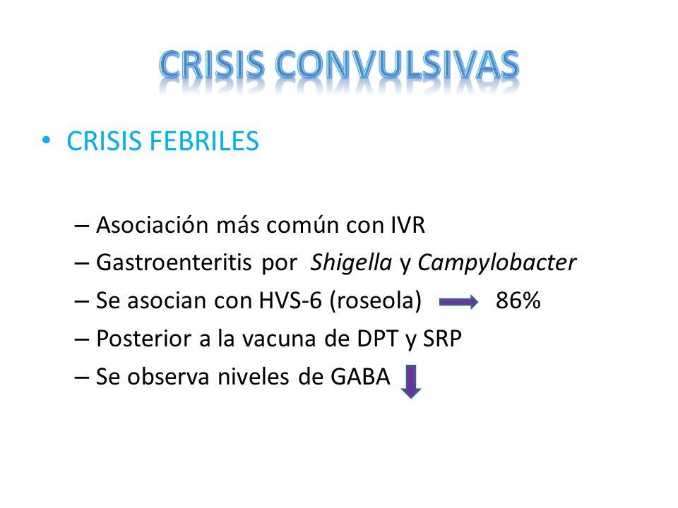 CRISIS FEBRILES – Asociación más común con IVR – Gastroenteritis por Shigella y Campylobacter – Se asocian con HVS-6 (roseola) 86% – Posterior a la va