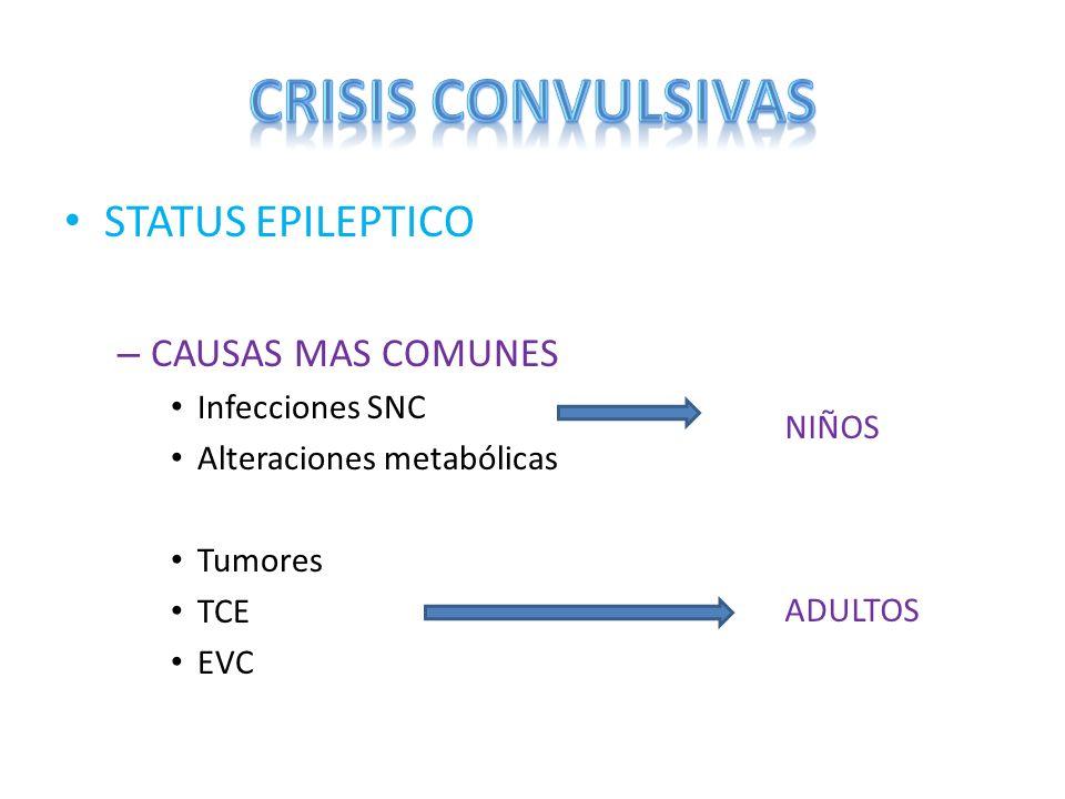 STATUS EPILEPTICO – CAUSAS MAS COMUNES Infecciones SNC Alteraciones metabólicas Tumores TCE EVC NIÑOS ADULTOS