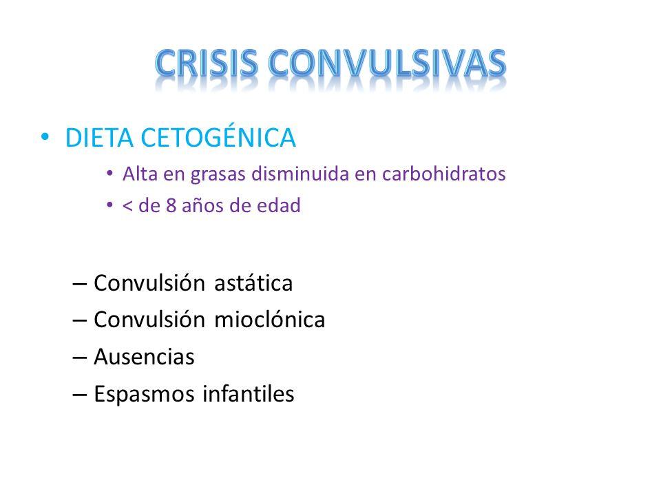 DIETA CETOGÉNICA Alta en grasas disminuida en carbohidratos < de 8 años de edad – Convulsión astática – Convulsión mioclónica – Ausencias – Espasmos i