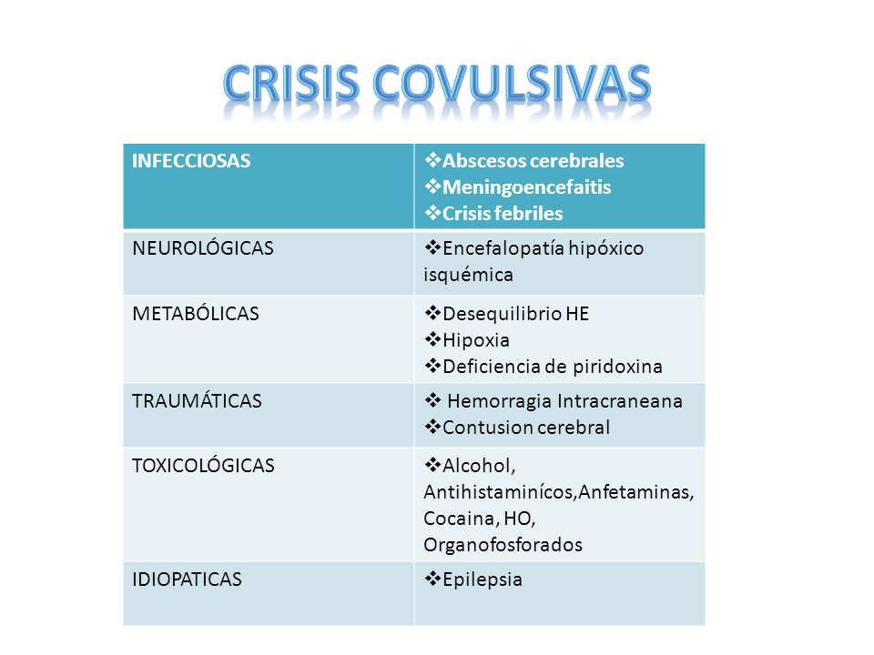 INFECCIOSAS Abscesos cerebrales Meningoencefaitis Crisis febriles NEUROLÓGICAS Encefalopatía hipóxico isquémica METABÓLICAS Desequilibrio HE Hipoxia D