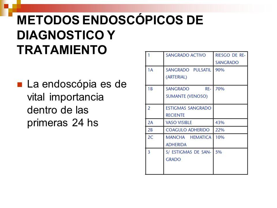 METODOS ENDOSCÓPICOS DE DIAGNOSTICO Y TRATAMIENTO La endoscópia es de vital importancia dentro de las primeras 24 hs