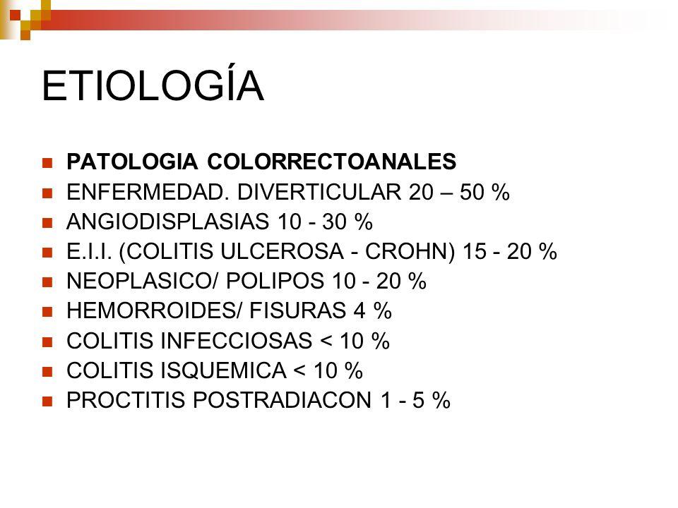 ETIOLOGÍA PATOLOGIA COLORRECTOANALES ENFERMEDAD. DIVERTICULAR 20 – 50 % ANGIODISPLASIAS 10 - 30 % E.I.I. (COLITIS ULCEROSA - CROHN) 15 - 20 % NEOPLASI