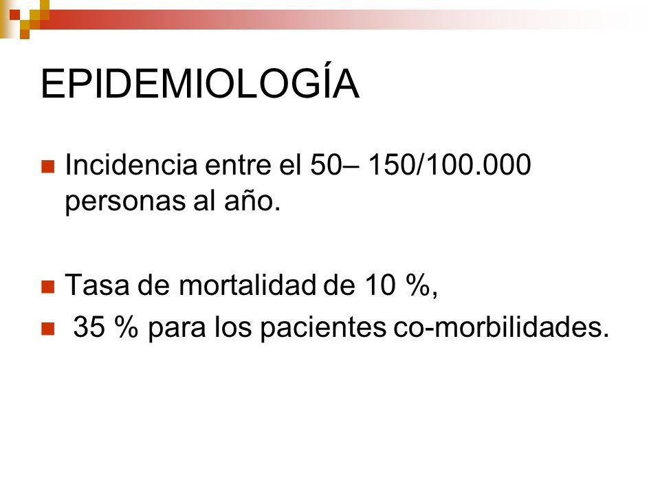 EPIDEMIOLOGÍA Incidencia entre el 50– 150/100.000 personas al año. Tasa de mortalidad de 10 %, 35 % para los pacientes co-morbilidades.