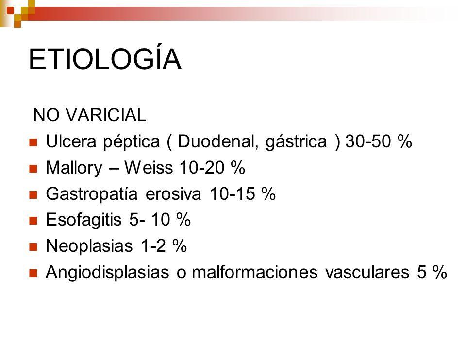ETIOLOGÍA NO VARICIAL Ulcera péptica ( Duodenal, gástrica ) 30-50 % Mallory – Weiss 10-20 % Gastropatía erosiva 10-15 % Esofagitis 5- 10 % Neoplasias