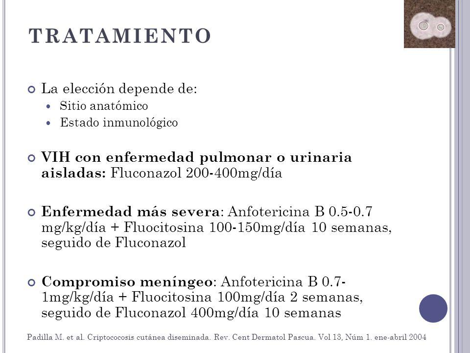 TRATAMIENTO La elección depende de: Sitio anatómico Estado inmunológico VIH con enfermedad pulmonar o urinaria aisladas: Fluconazol 200-400mg/día Enfe