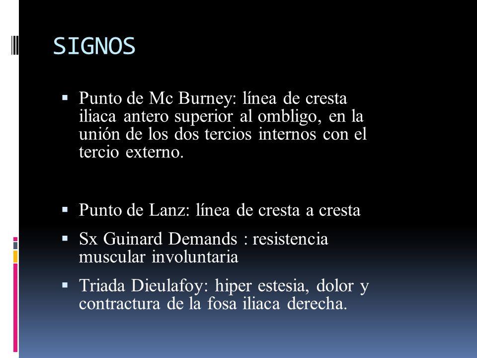 SIGNOS Punto de Mc Burney: línea de cresta iliaca antero superior al ombligo, en la unión de los dos tercios internos con el tercio externo. Punto de