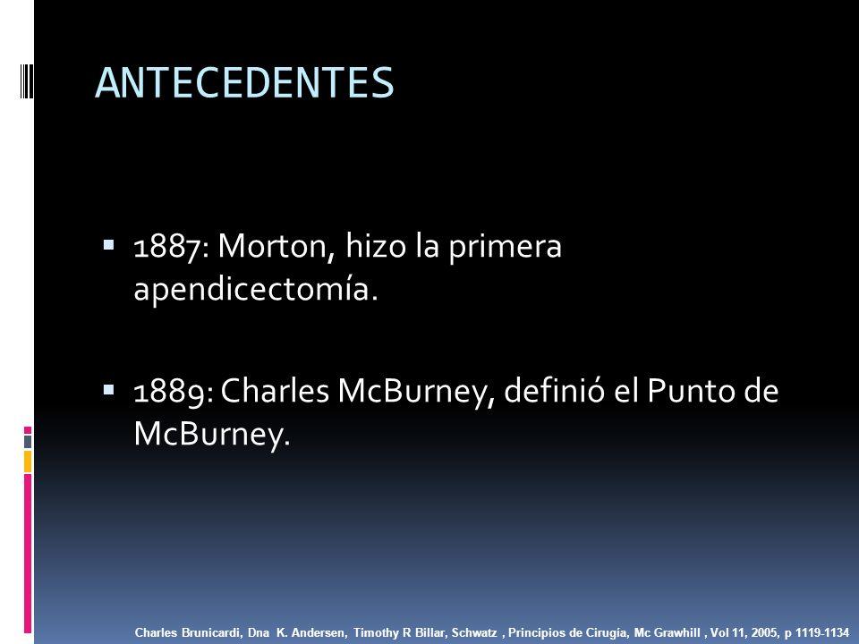 ANTECEDENTES 1887: Morton, hizo la primera apendicectomía. 1889: Charles McBurney, definió el Punto de McBurney. Charles Brunicardi, Dna K. Andersen,