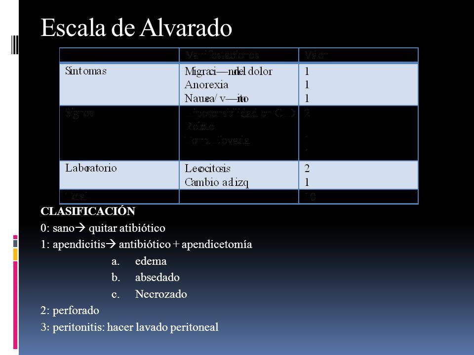 Escala de Alvarado CLASIFICACIÓN 0: sano quitar atibiótico 1: apendicitis antibiótico + apendicetomía a.edema b.absedado c.Necrozado 2: perforado peri